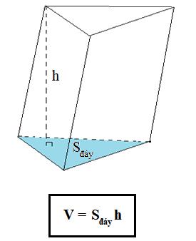 khoi-lang-tru