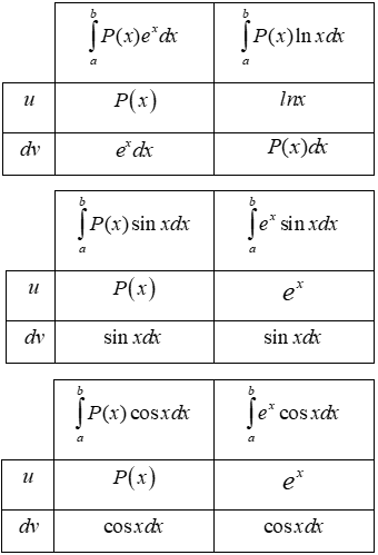 tinh-tich-phan-bang-phuong-phap-tich-phan-tung-phan-1